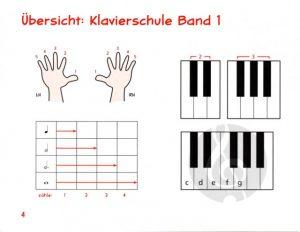 """Seite zu Notenwerten aus """"Piano Junior"""""""